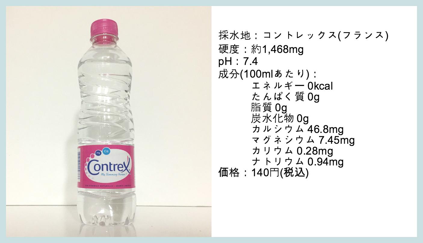 効果 コントレックス コントレックスの効果と美味しい飲み方♪
